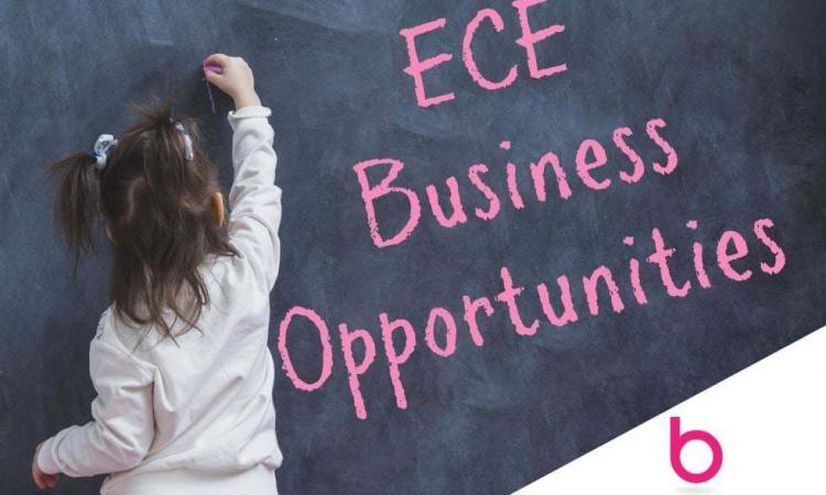 Childcare Investment, Multiple Opportunities, Auckland Locat